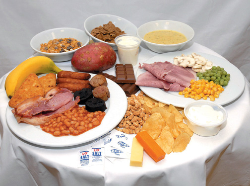 Dietary Advice For Kidney Patients - Beaumont Hospital